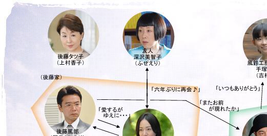ドラマ30 ナツコイ
